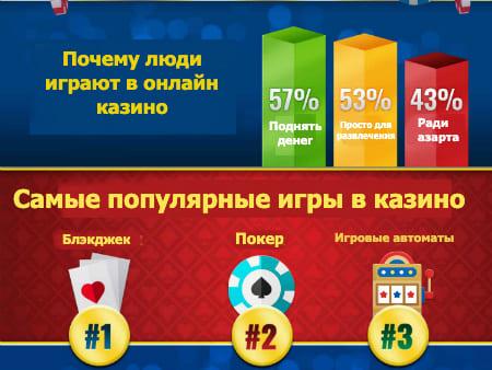 Губернатор донецкой области андрей шишацкий игровые автоматы